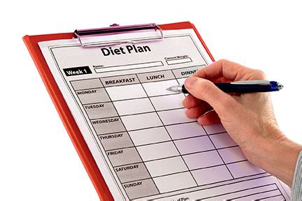 customized diet plans picture 9