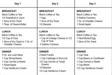 3 day heart patient diet picture 9