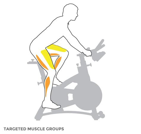 elliptical trainer hip joint pain picture 2