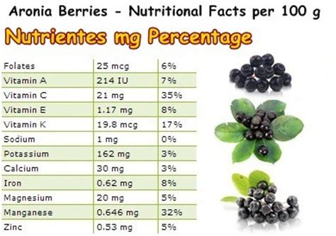 acai health benefits, 2014 picture 6
