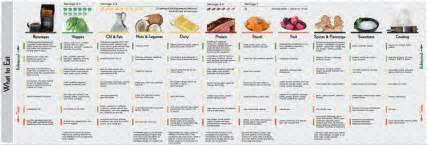 diabetic menu plan picture 13
