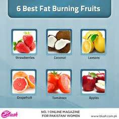 Fat burning fruits picture 11