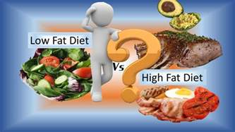 Low fat cholesterol diet picture 3