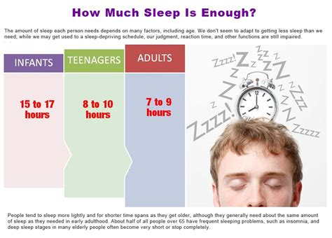 facts on sleep deprivation and reaction time picture 7