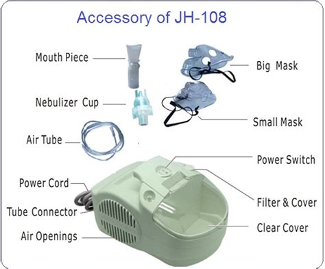 where to buy nebulizer machine in the philippines picture 7