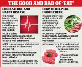 Cholesterol lowering medicine picture 6