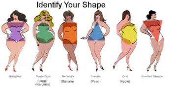how long does it take to lose weight picture 15