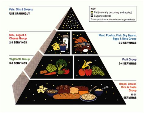 diet staple in texas picture 15