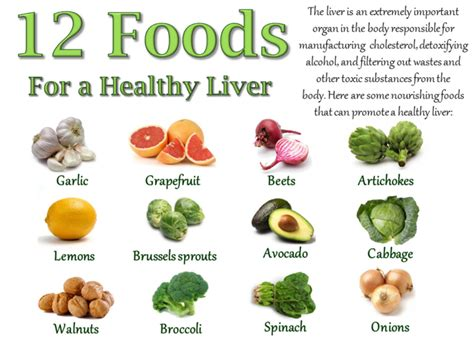 what foods to avoid with a fatty liver picture 9