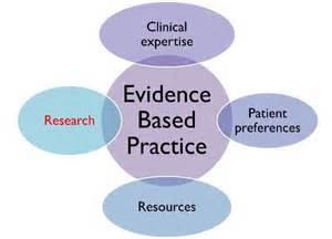 insomnia evidence based practice picture 11