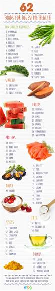 foods for digestion picture 5