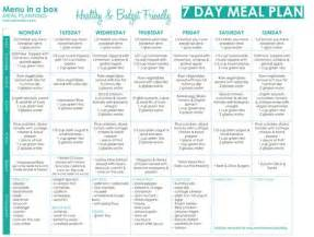 low carb weight loss plan picture 10