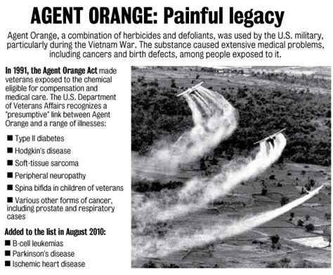 agent orange health effects on liver picture 14