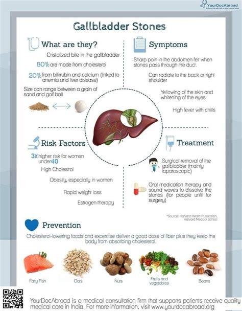 cholelithiasis diet picture 6