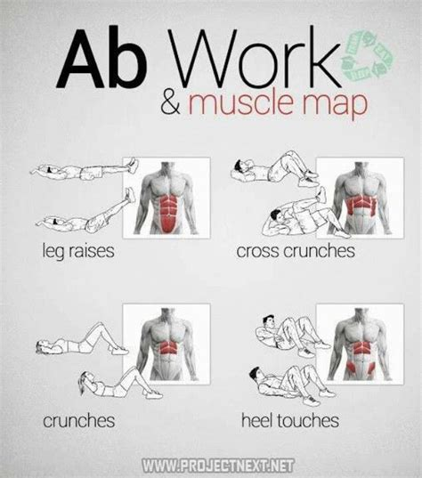 ab muscle exercise picture 7