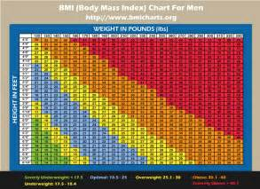 High blood pressure chart picture 6