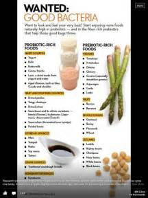 daily foods to eat on candida diet picture 11