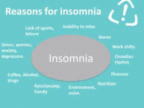 anxiety and chronic insomnia picture 11