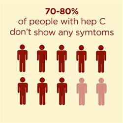 what are the chances someone gets hep c picture 3