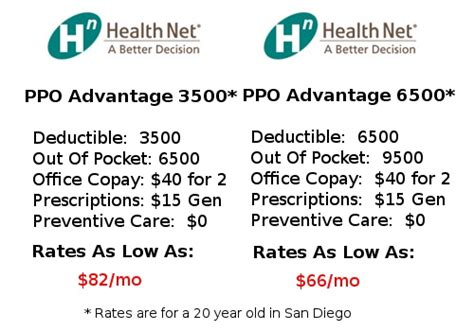 personal health insurance plan picture 2