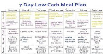 free low carb diet plan picture 17