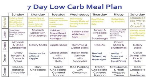 free low carb diet plan picture 3