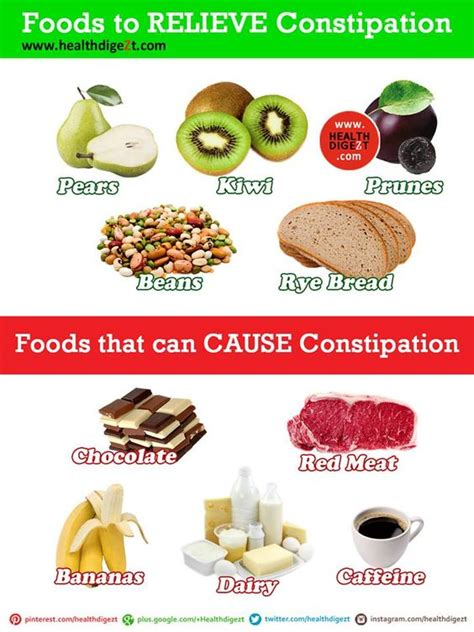 constipation diet picture 1