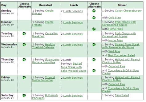 michael thurmond diet plan picture 9