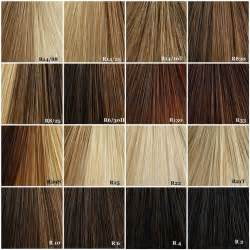 light brown colors to dye my hair picture 3