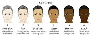 laser on different skin conditions picture 13