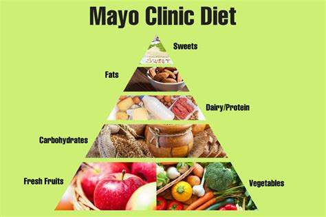 foods that build muscle mayo clinic picture 3