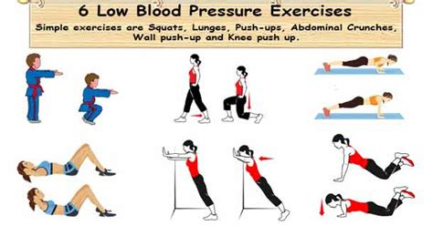 Exercise and blood pressure images picture 14