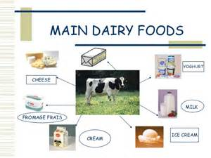 dairy products linked to insomnia picture 13