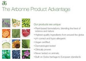 arbonne peptide skin cream picture 7