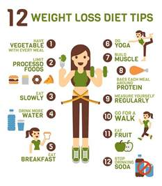 media influences on diet and weight loss picture 3