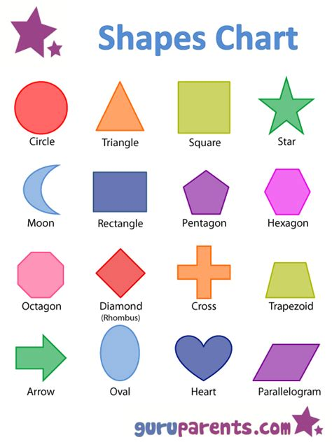 shapes picture 4