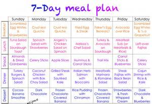 7 day diet picture 5