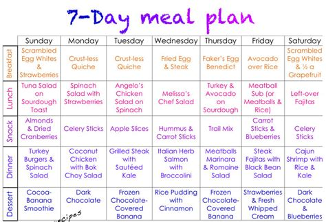weight loss plans with nutritional support picture 1