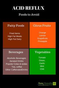 acid reflux and diet picture 7
