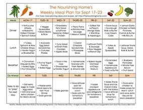 diabetic menu plan picture 5