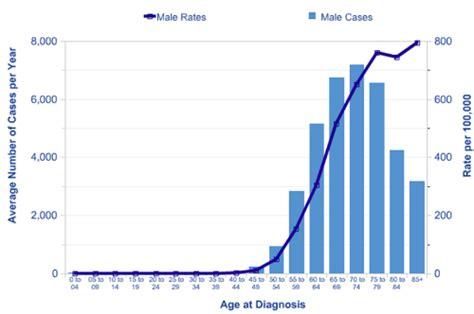 sensual prostate m age picture 3