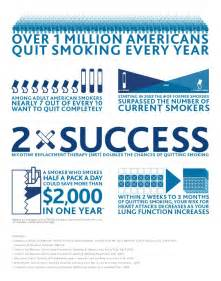 stop smoking data picture 2