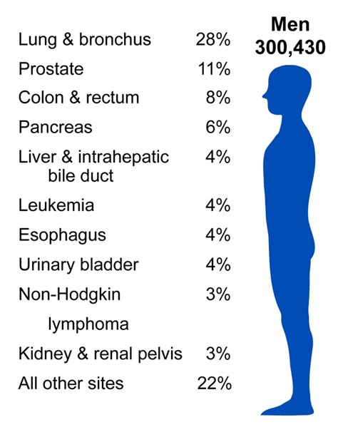 Men's health frequency picture 14