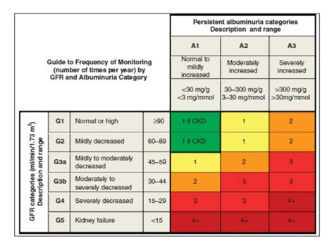 blood pressure guidelines picture 11