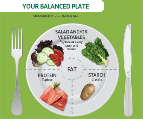 diabetic healthy food diet picture 3