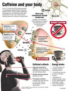 drinking alot of coffee a day and affecting picture 6