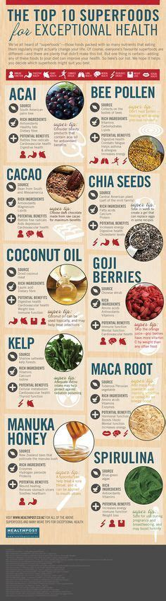 benefits of eating acai and guarana picture 7