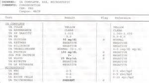 what is the results of elevated pneumonia level picture 11