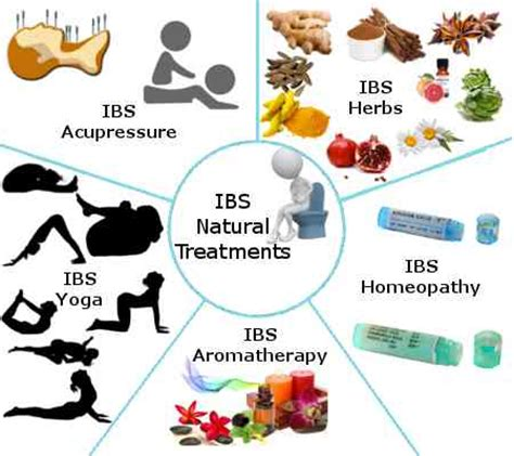 ibs relief system medicine picture 1