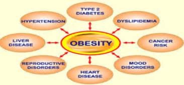 sleep disorders due to obesity picture 9
